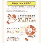 一世帯当たり約69万円!?