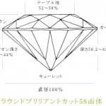 ダイヤはプロポーションが大切です。   山重質店