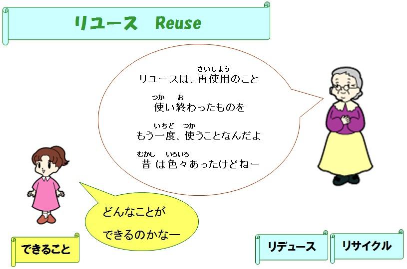 3r_reuse_01