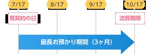 shichi_schedule01_sp